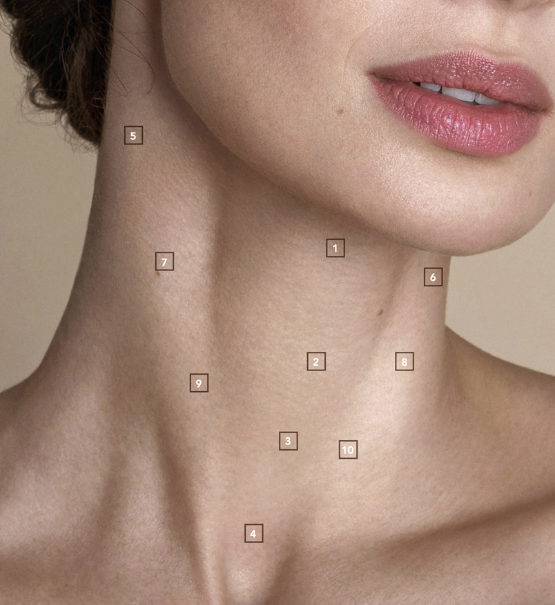 NECK INJECTION SITES ab