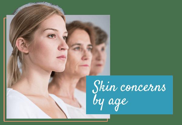Skin concerns by age 2